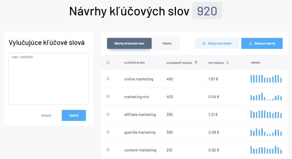 Keyword profiler návrhy kľúčových slov