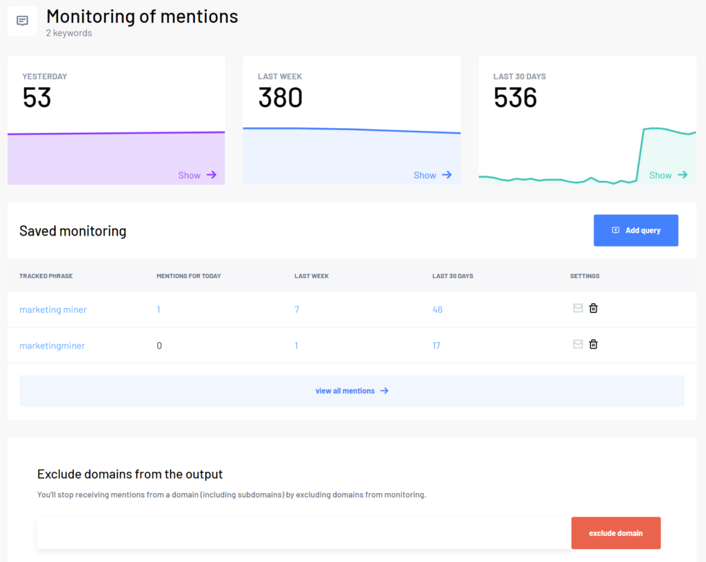monitoring of mentions - dashboard