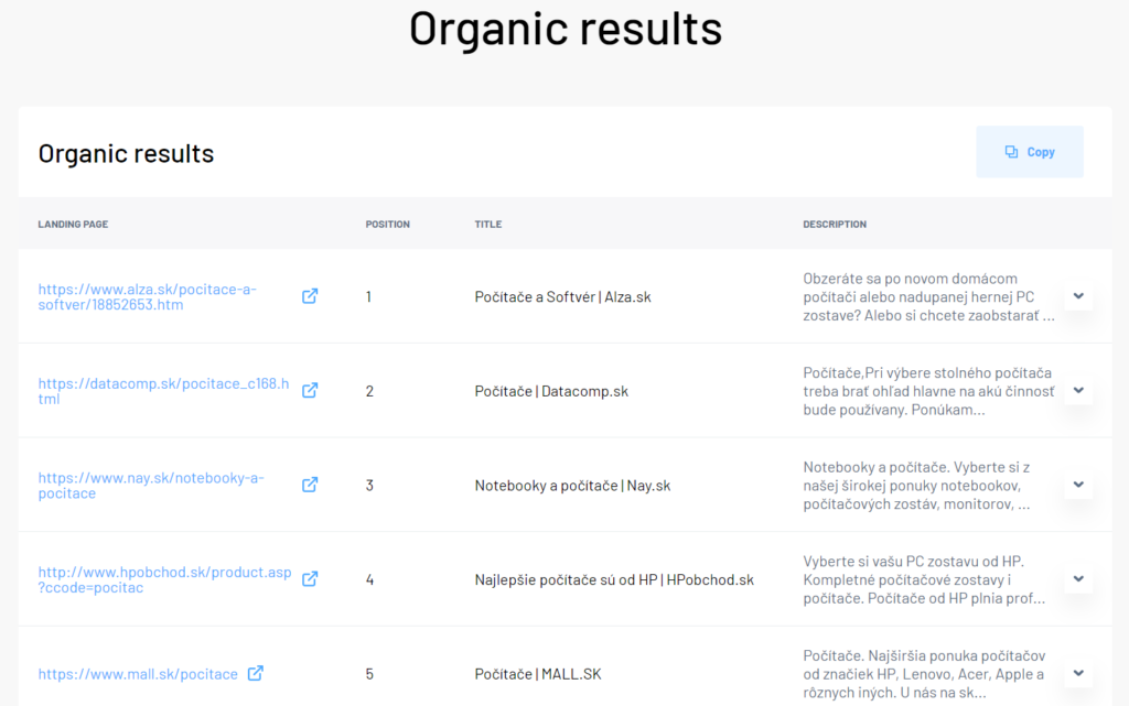 Organic results