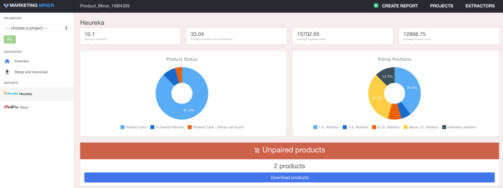 product comparison analysis output