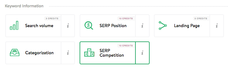 SERP Competition score