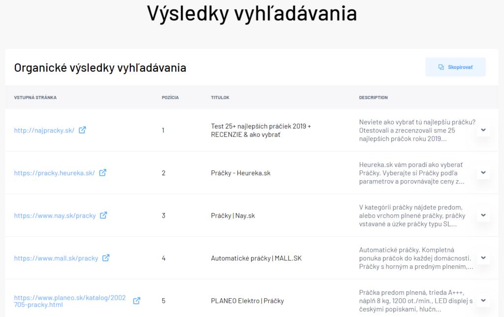 Výsledky vyhľadávania Google - Keyword profiler Marketing Miner