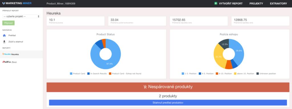 Vizualizácia výstupného reportu porovnávačov cien Heureka a Pricemania