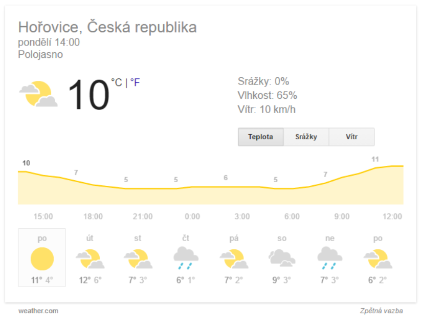 Weather feature