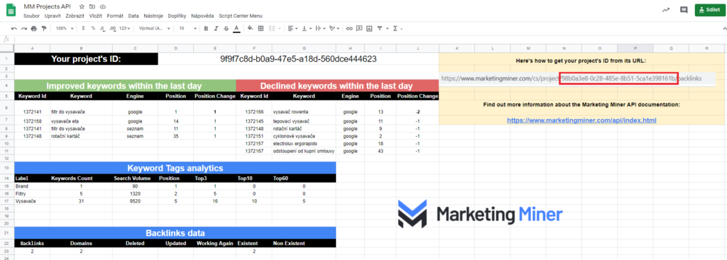 Marketing Miner data into Google Spreadsheet via Projects API