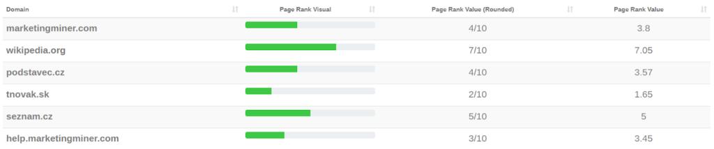Open PageRank ukážka