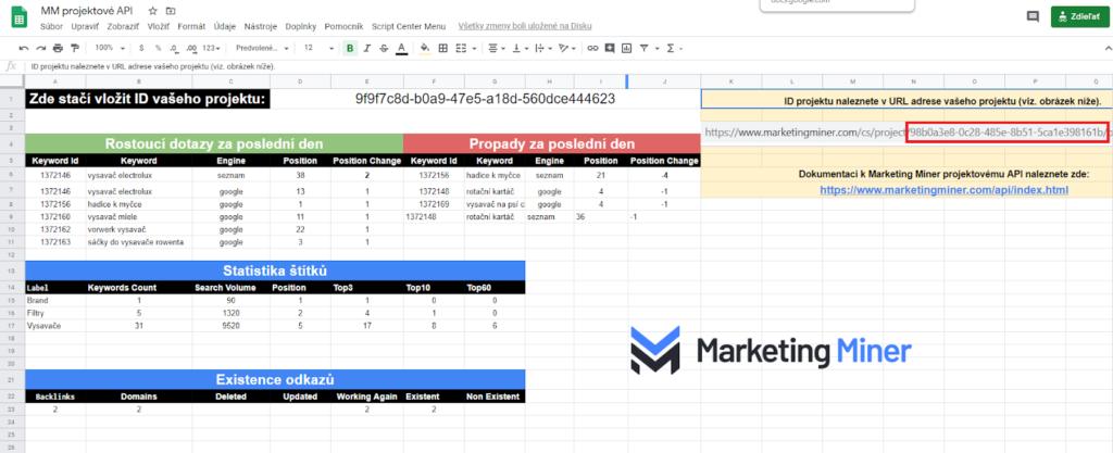 Ukážka spracovania dát z Marketing Miner do Google Spreadsheet cez API