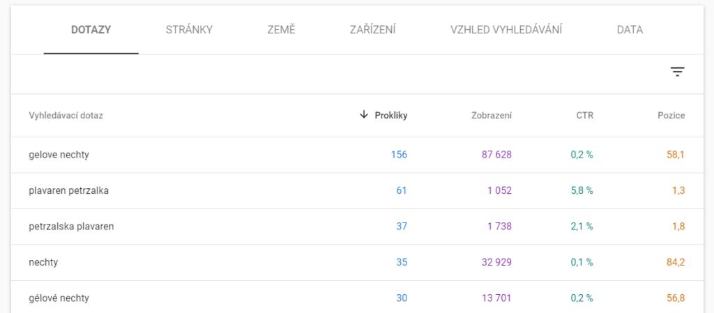 Štatistiky výkonnosti v obrázkovom vyhľadávaní v GSC