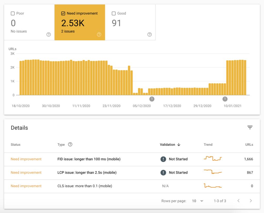 Core Web Vitals improvements