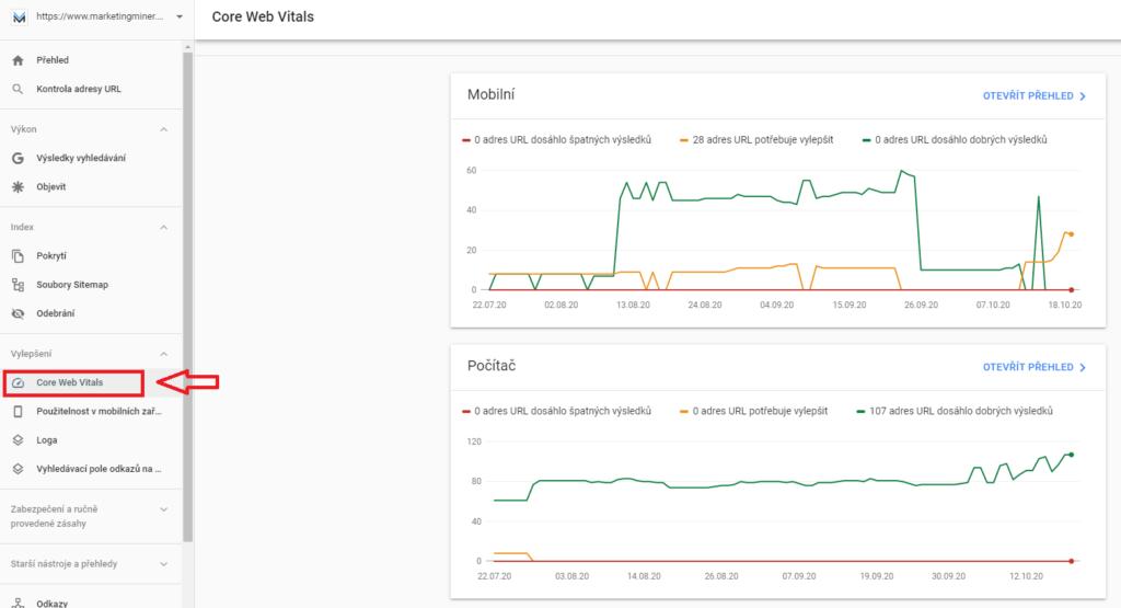Core Web Vitals sekcia v Google Search Console