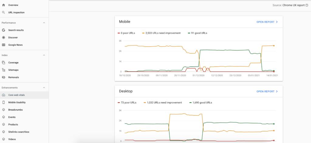 Enhancements Core Web Vitals in Google Search Console