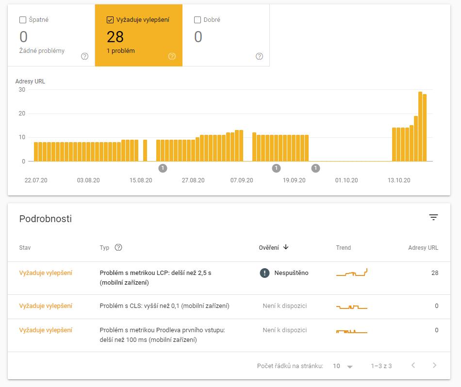 Vylepšení Core Web Vitals metrik