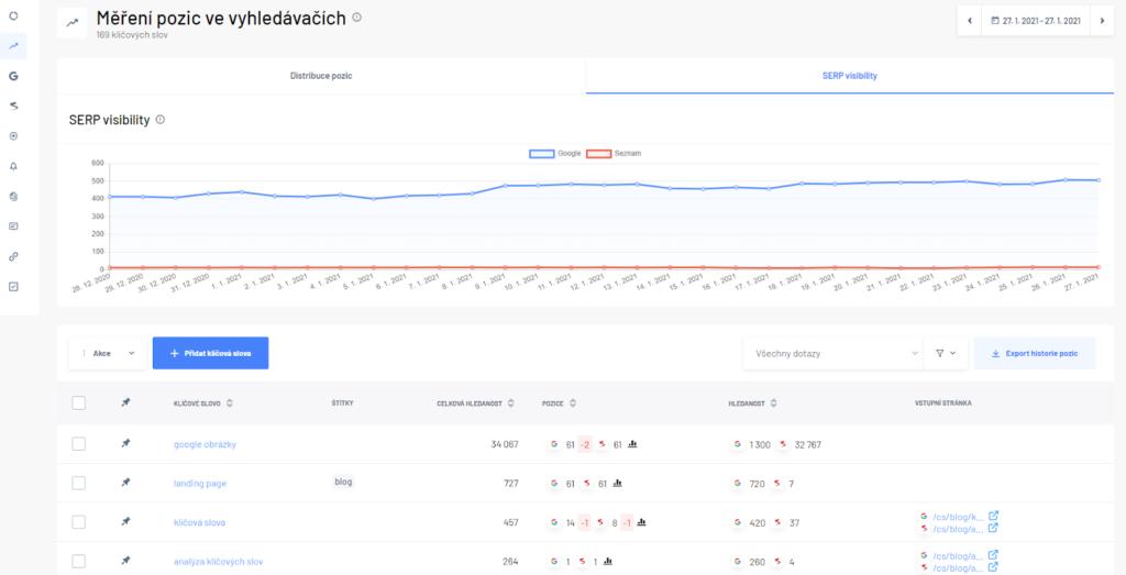 Sekce měření pozic ve vyhledávačích v Marketing Miner - ukázka