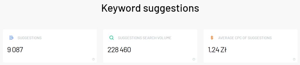 Keyword suggestions - cumulative data