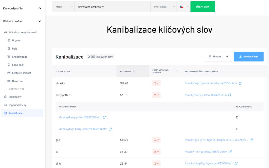 Kanibalizace alza.cz/hracky