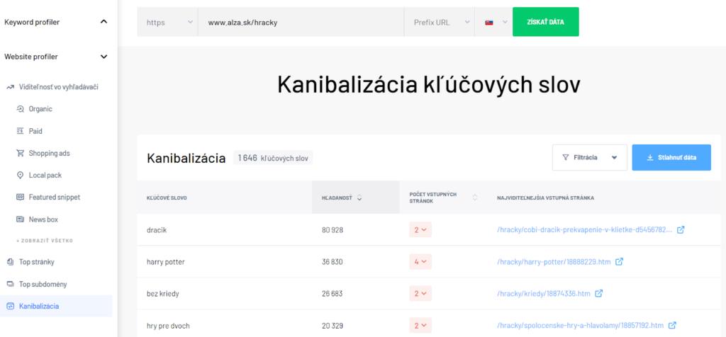 Sekcia kanibalizácia vo Website profilery