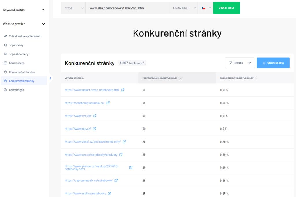 Ukázka sekce Konkurenční stránky